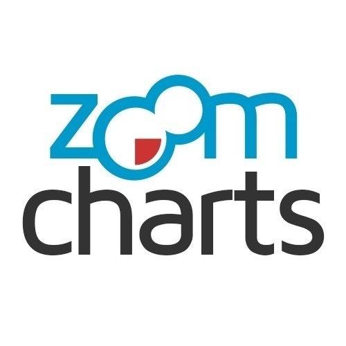 ZoomCharts
