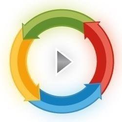 VideoStir