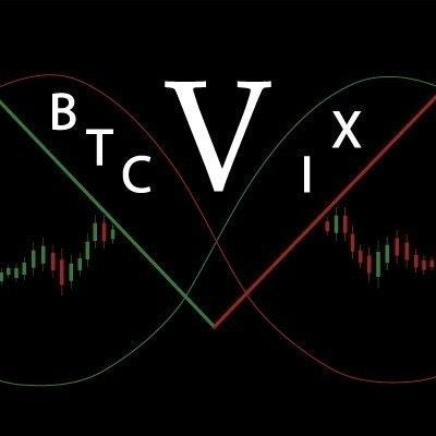 BTCVIX
